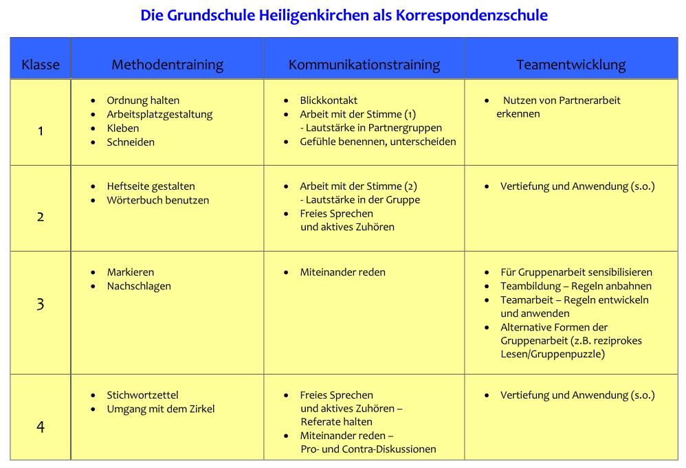 logo_korrespondenzschule